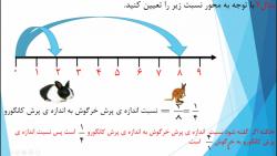 آموزش ریاضی پنجم/نسبت(بخش دوم)-مدرس:مسعودکبودوندی