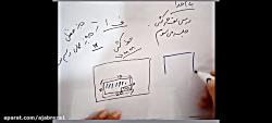 نقشه کشی فنی و رایانه - پودمان 1 - جلسه 3 - رضا عابدی