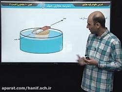 ویدیو آموزش فصل 10 علوم هشتم بخش 1