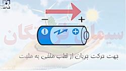 پایه چهارم ابتدایی: درس علوم، نکات تکمیلی درس 4، انرژی الکتریکی قسمت اول