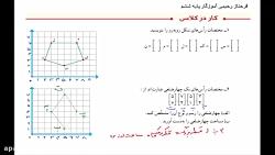 ریاضی ششم  فعالیت ص  77 و 78-- فرحناز رحیمی آموزگار  ششم