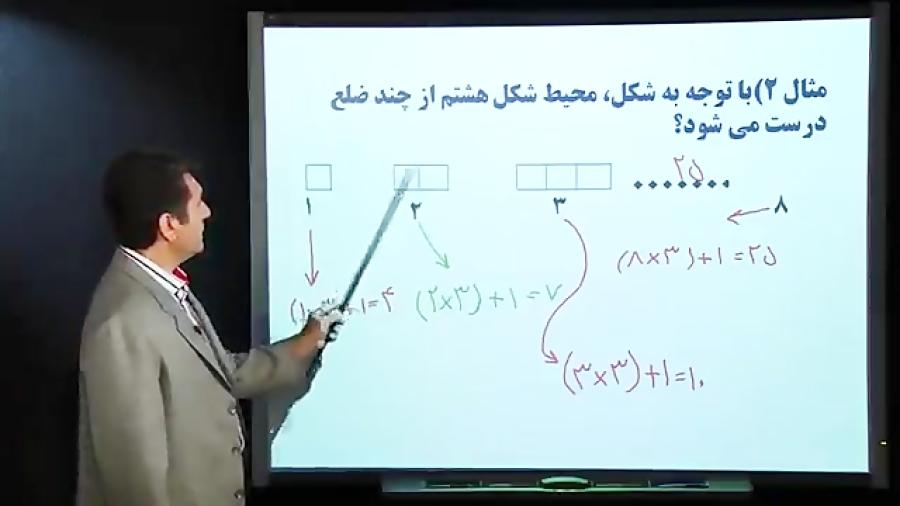 راهبرد-الگویابی-تدریس-کانون