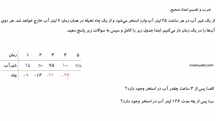 ضرب-و-تقسیم-اعداد-صحیح-تدریس