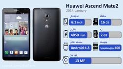 سیر تحول Huawei Ascend Mate سری میت هواوی از سال 2013 تا 2021