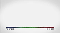 نمودار نابرابری تقسیم ...