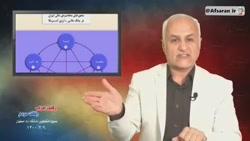 روشنگری حسن عباسی راجع به سرکار بودن تیم مذاکره کننده در وین