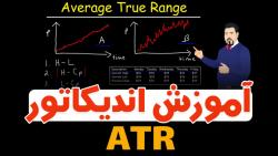 آشنایی با اندیکاتور ATR