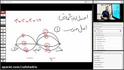 ویدیو جلسه اول کلاس آنلاین المپیاد دانش آموزی ریاضی