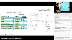 ویدیو جلسه اول کلاس آنلاین المپیاد دانش آموزی شیمی