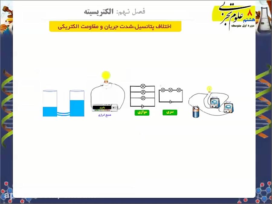 الکتریسیته-تدریس-مدرسه-مجازی