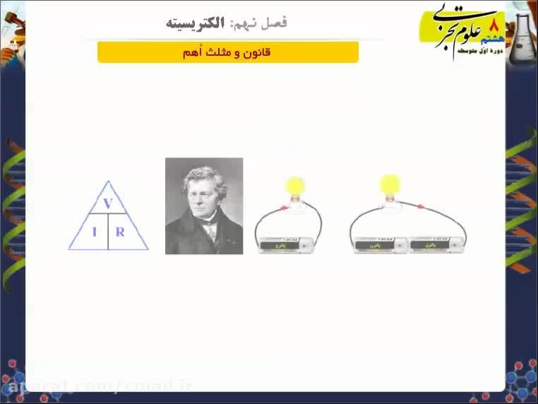 الکتریسته-و-قانون-اهم-تدریس