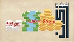 حکم زکات نقدینه ها از جمله طلا و نقره و پول