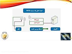 وبینار فناوری RFID در بهداشت و درمان
