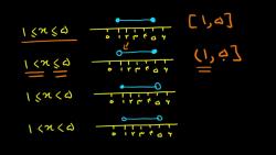 ویدیو آموزش فصل اول ریاضی دهم بخش سوم