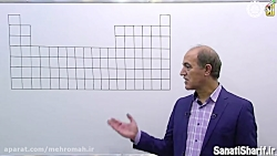 فیلم آموزشی فصل اول شیمی دهم بخش 3