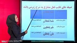 ویدیو خلاصه قواعد درس سوم عربی هشتم