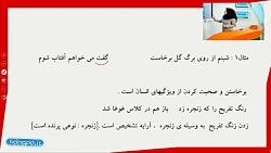 فیلم آموزش درس اول فارسی هفتم مبحث تعریف تشخیص