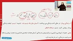 فیلم آموزش درس چهارم فارسی هفتم