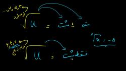 ویدو آموزشی فصل سوم ریاضی دهم بخش اول