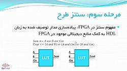 مراحل پیاده سازی مدار دیجیتال با FPGA