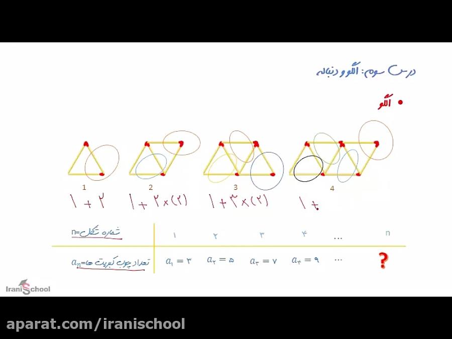 الگو-و-جمله-ی-عمومی-تدریس