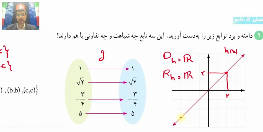 انواع-توابع-تدریس