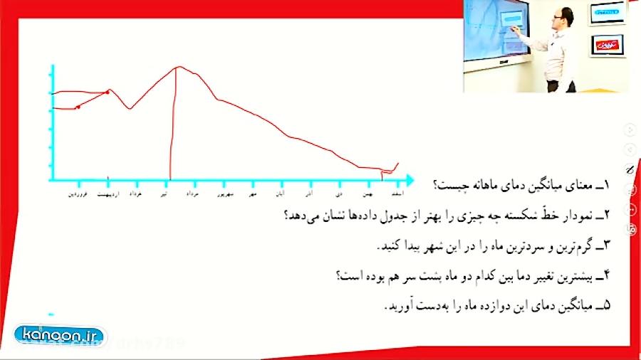 نمودارها-و-تفسیر-نتیجه-ها-تدریس-کانون