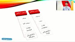 فیلم آموزش عربی نهم درس پنجم یخش دوم