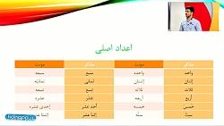 ویدیو آموزش قواعد درس9 عربی نهم