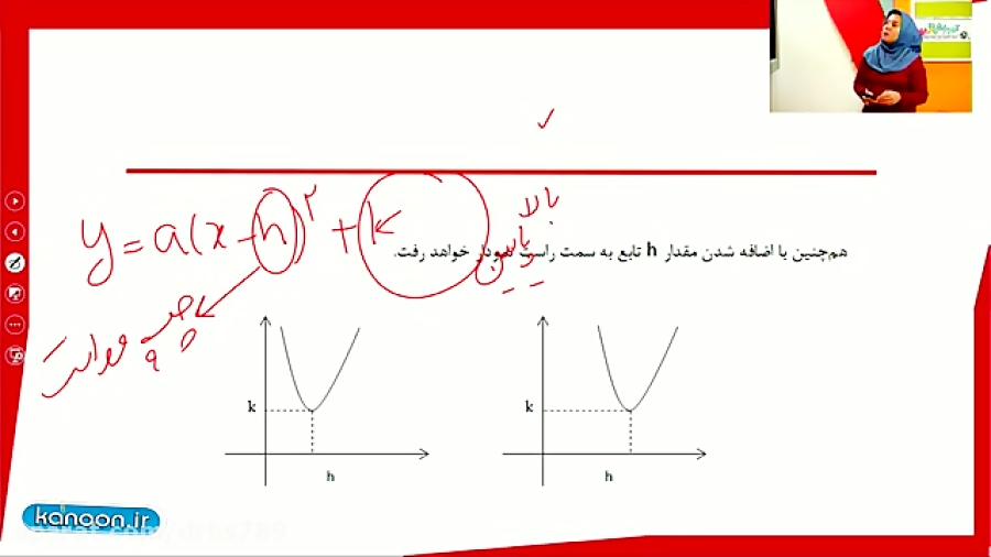 رسم-توابع-به-کمک-انتقال-تدریس-و-حل-تمرین