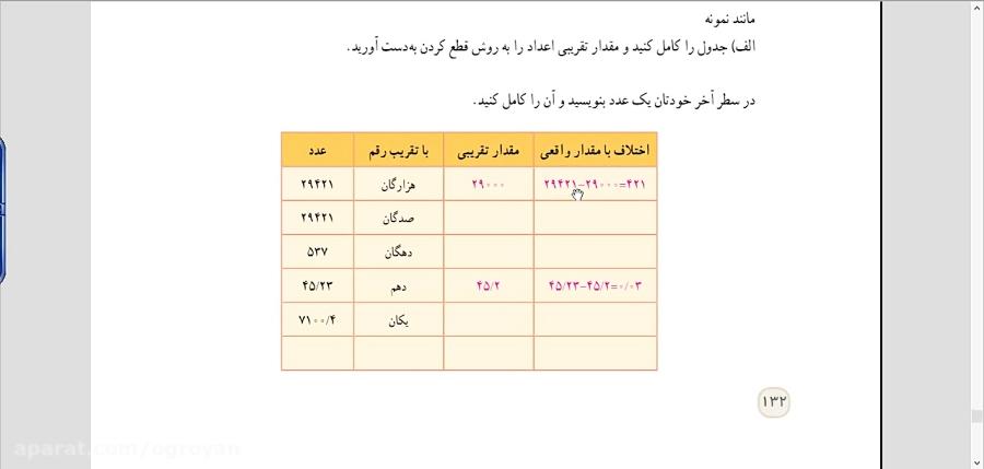 جدول-روش-های-تقریب-تدریس-تمرین