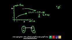 آموزش تابع ریاضی بخش سوم ، تشخیص تابع بودن یک منحنی
