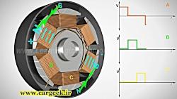 موتور الکتریکی بدون جاروبک DC (موتورهای Brushless)