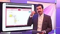 معرفی کمان آکادمی :: جام...