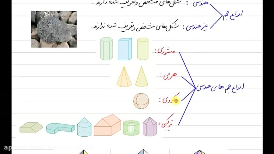 حجم-ها-هندسی-تدریس