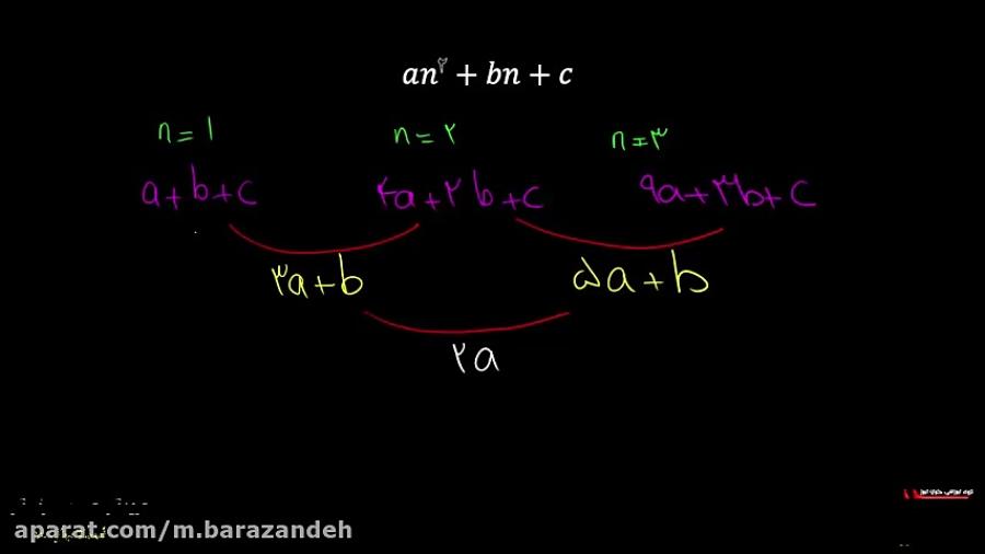 یافتن-جمله-ی-عمومی-الگوهای-غیرخطی