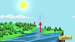 ویدیو کوتاه نمایش چرخه آب علوم هفتم