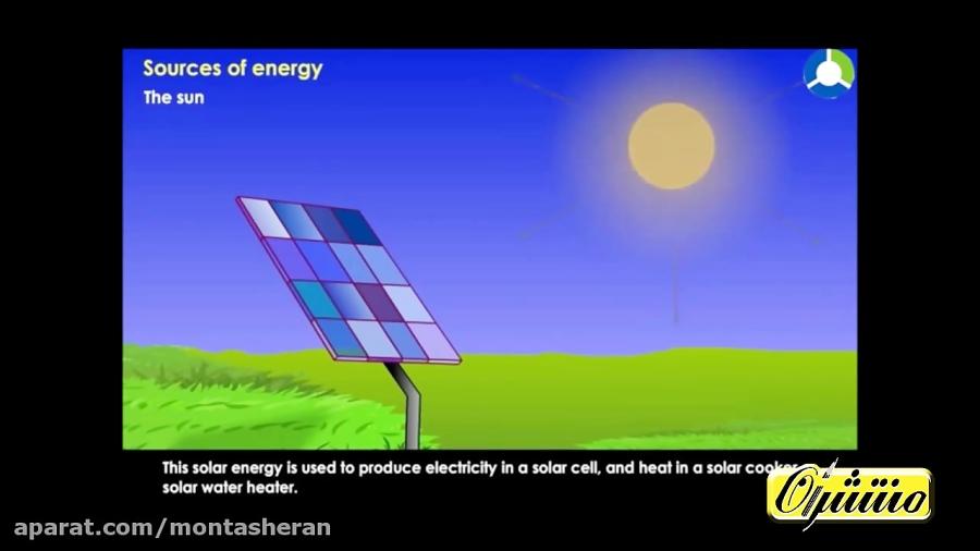 منابع-انرژی