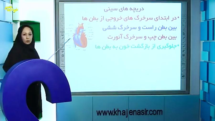 دریچه-های-قلب-تدریس