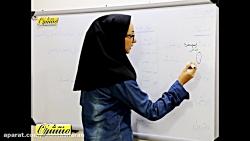 ویدیو آموزش قواعد درس اول عربی هشتم