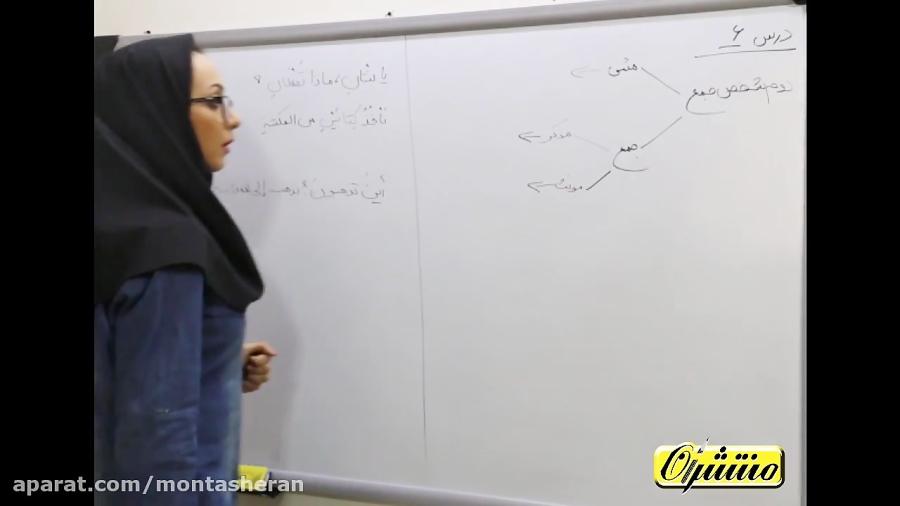 عربی-هشتم-درس-۶-تدریس-منتشران
