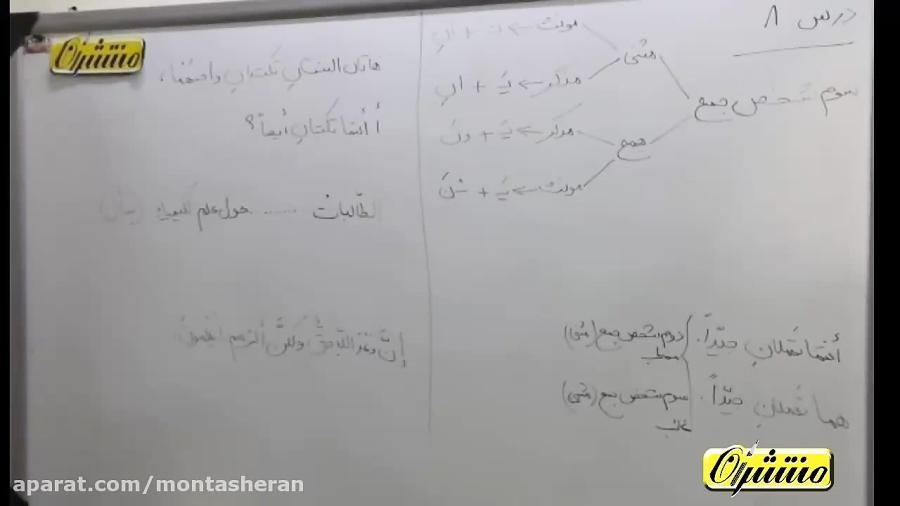 عربی-هشتم-درس-۸-تدریس-منتشران