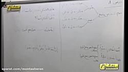 ویدیو آموزش قواعد درس 8 عربی هشتم