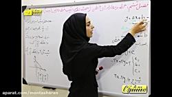ویدیو آموزشی فصل 6 ریاضی نهم درس 2
