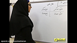 ویدیو آموزش قواعد درس6 عربی نهم