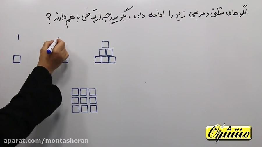 الگو-ها-تمرین-تدریس-منتشران