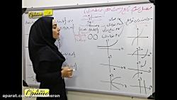 ویدیو آموزشی فصل 2 ریاضی دهم انسانی درس2