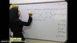 ویدیو آموزشی فصل2 ریاضی دهم انسانی درس4