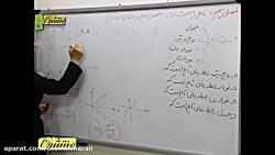 ویدیو آموزشی فصل 5 ریاضی دهم درس1