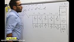 ویدیو آموزش ساختار اتم شیمی دهم